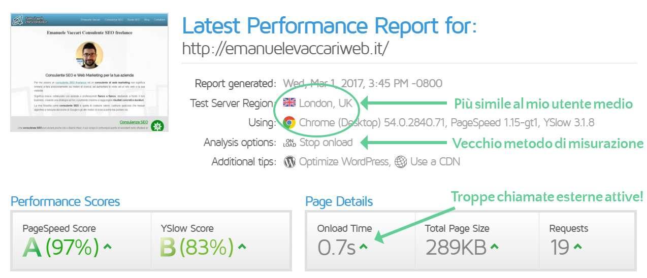 Test di velocità del mio sito