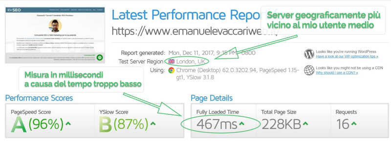 Screenshot dei risultati di un test GTmetrix sul sito emanuelevaccariweb.it