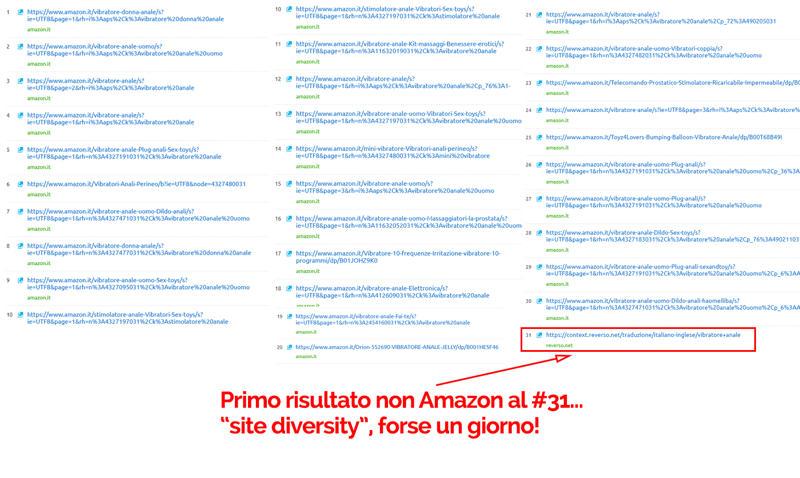 I primi 30 risultati sono di Amazon