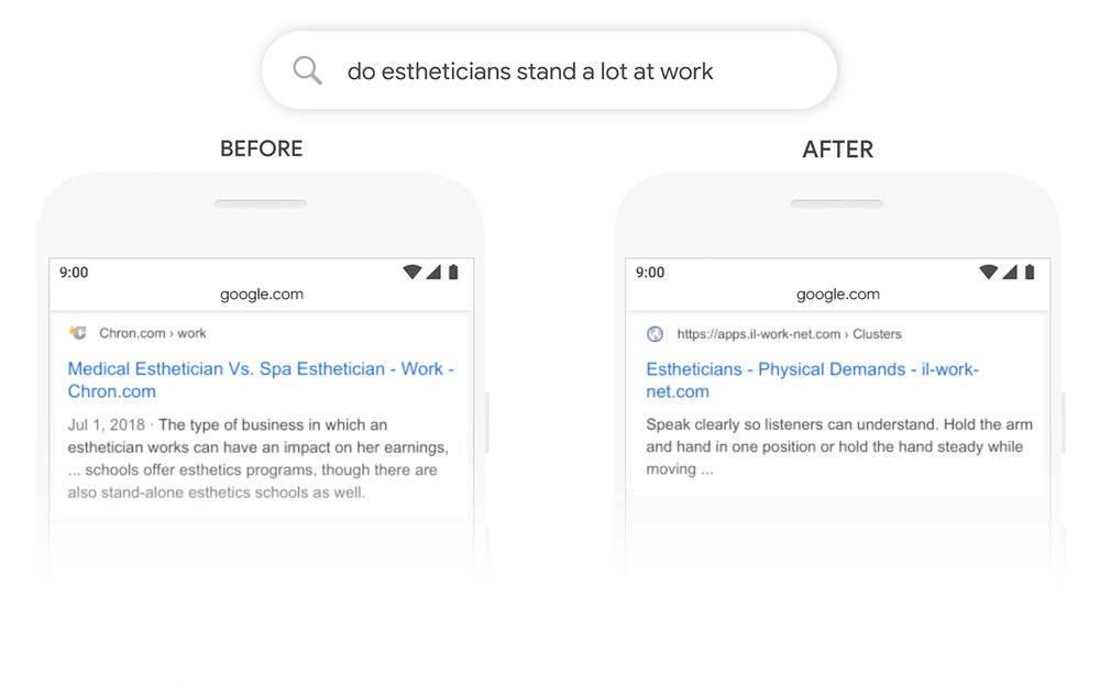 Esempio di query ambigua prima e dopo l'implementazione di BERT nella Google Search